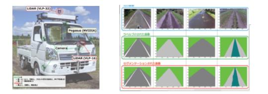 Autonomous Driving (current) 軽トラ自動運転 農道自動運転